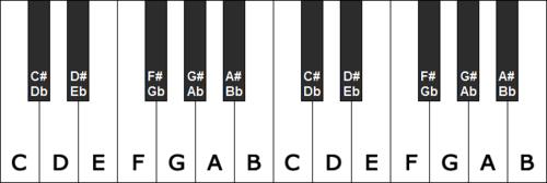 Toonladder piano