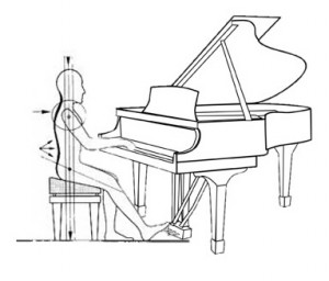 Correcte zithouding tijdens pianospel