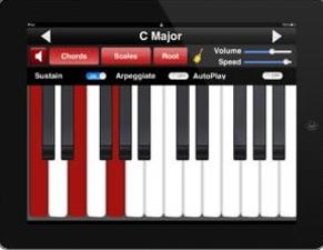 piano akkoorden