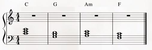 Akkoorden in C majeur